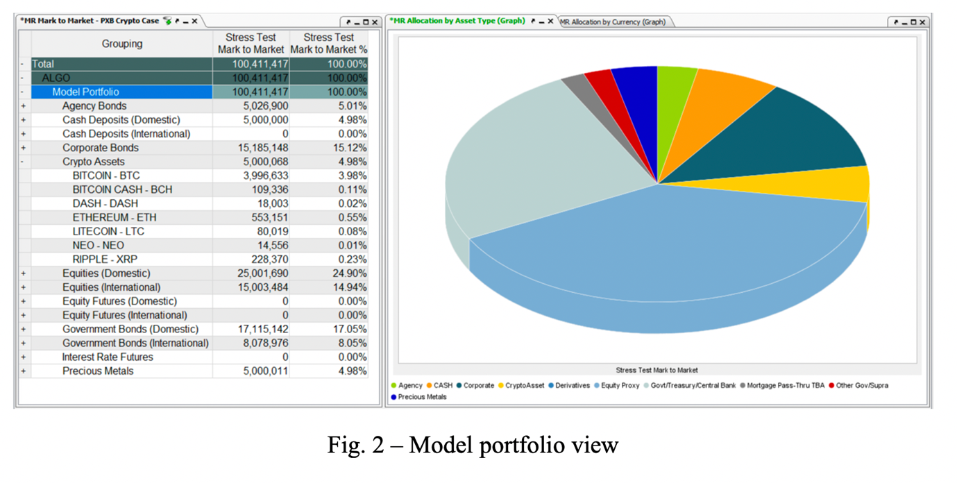 Image shows model portfolio view