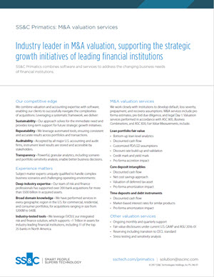 Industry leader in M&A valuation, supporting the strategic growth initiatives of leading financial institutions