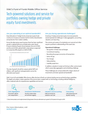 Tech-powered solutions and service for portfolios owning hedge and private equity fund investments