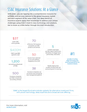 SS&C Insurance Solutions at a Glance
