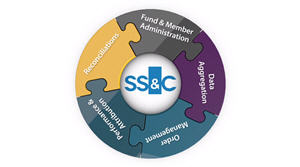 SS&C Superannuation BPO