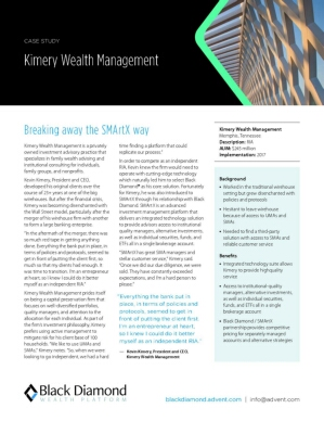 Kimery Wealth Management - Breaking Away the SMArtX Way