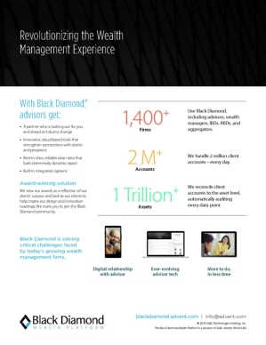 Revolutionizing the Wealth Management Experience