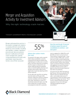 Merger and Acquisition Activity for Investment Advisors